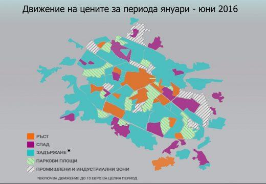 Цените на жилищата в София остават стабилни