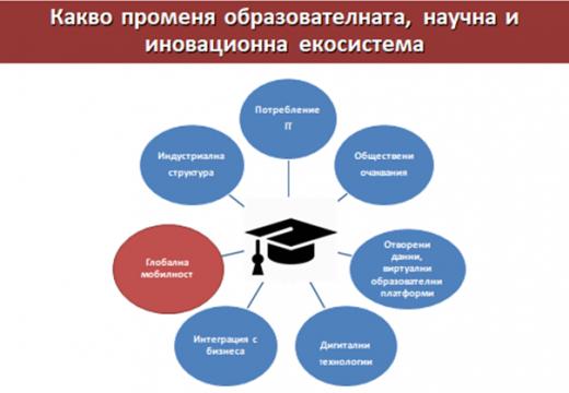 ВСУ привлича бизнеса в образователния процес