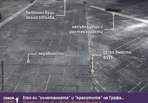 """Над 1млн. лева глоба за ремонта на """"Граф Игнатиев"""""""
