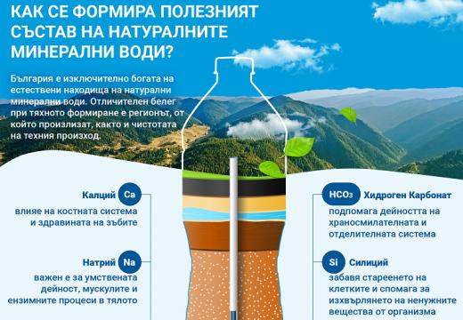 Минералната вода спомага за детоксикация на тялото