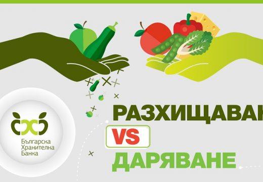 Българска хранителна банка с първа дарителска кампания