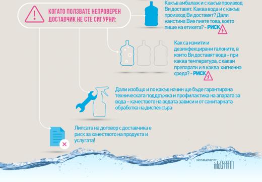 Как да проверяваме качеството на водата в туби
