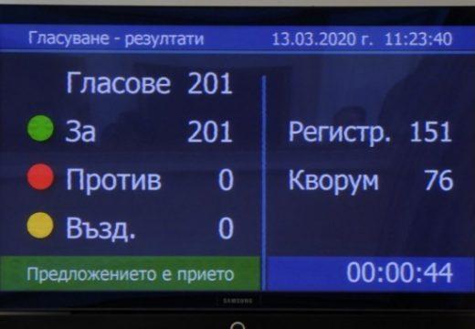 Въведено е извънредно положение за цяла България