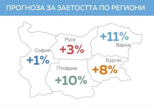 Предпазлив оптимизъм сред българските работодатели