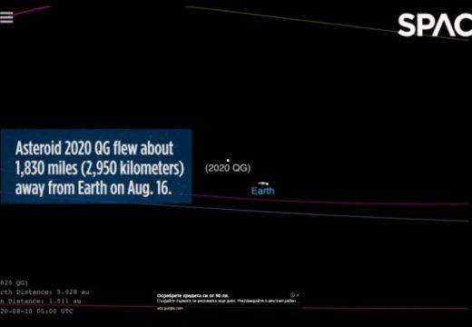 Астероид премина рекордно близо до Земята (видео)